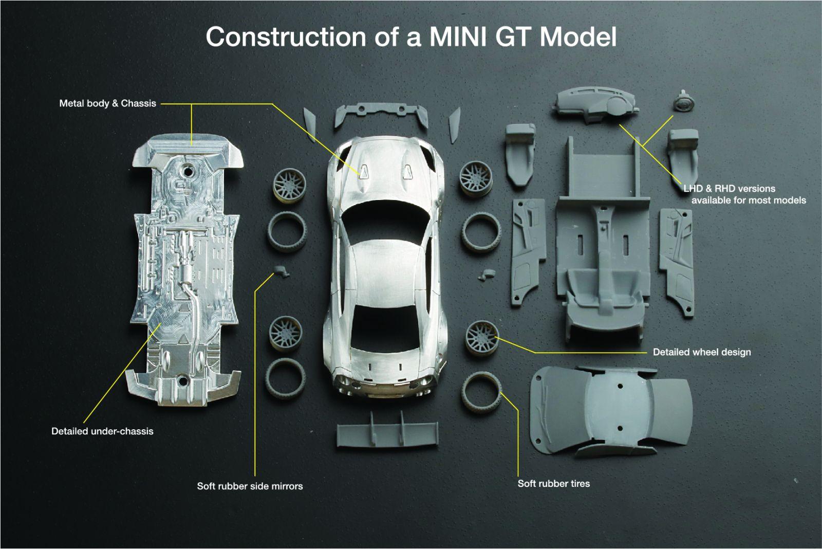 MINI GT modellautók - MATCHBOXSHOP